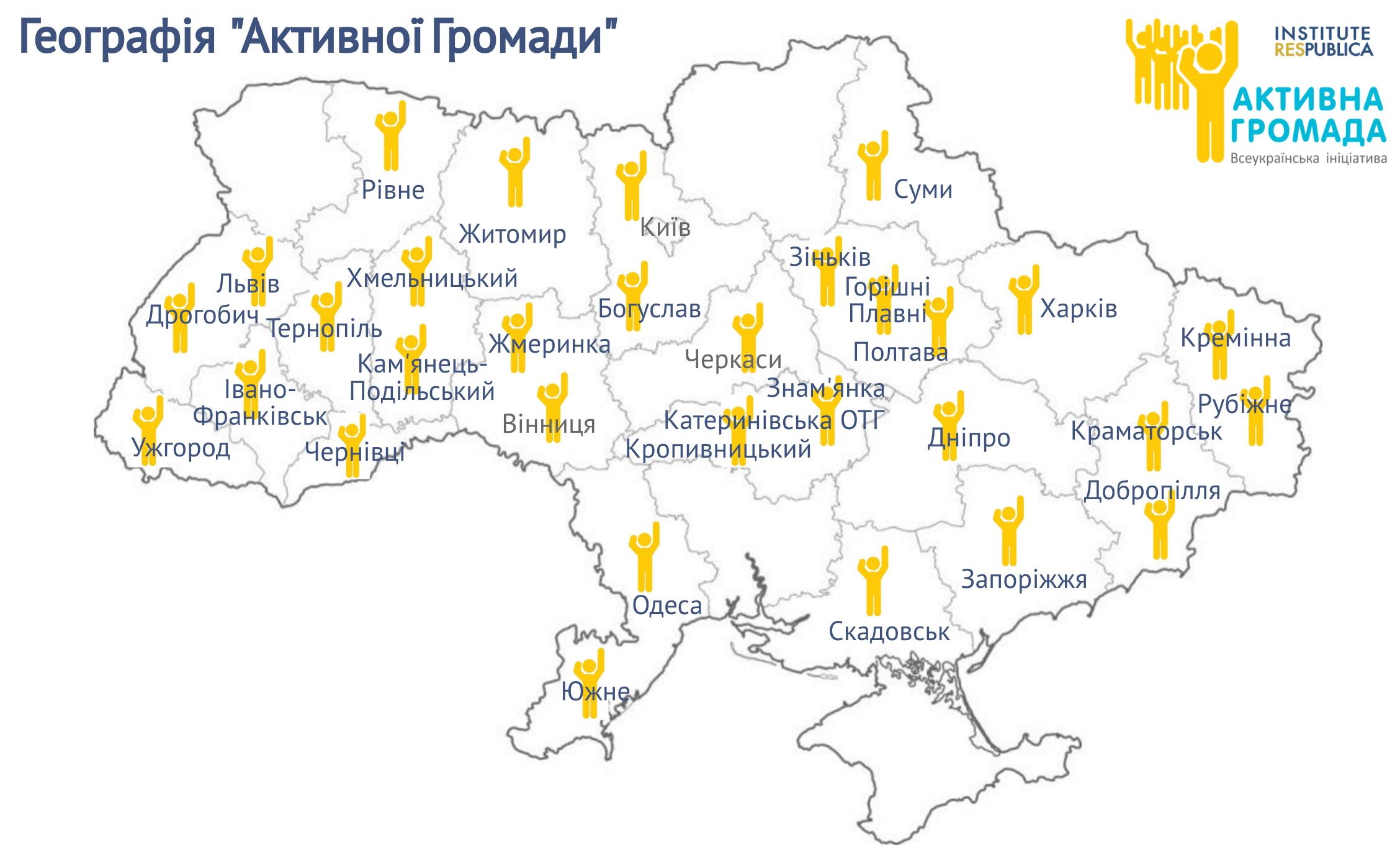 MAP ActCom