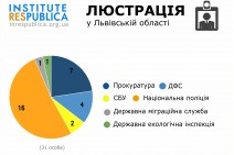 lviv (1)-crop