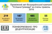 1465483897 (1)-crop
