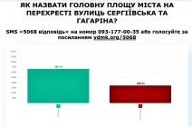 Скадовськ ПК, на 22.03.18