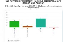 ПК Зіньків 25.04.