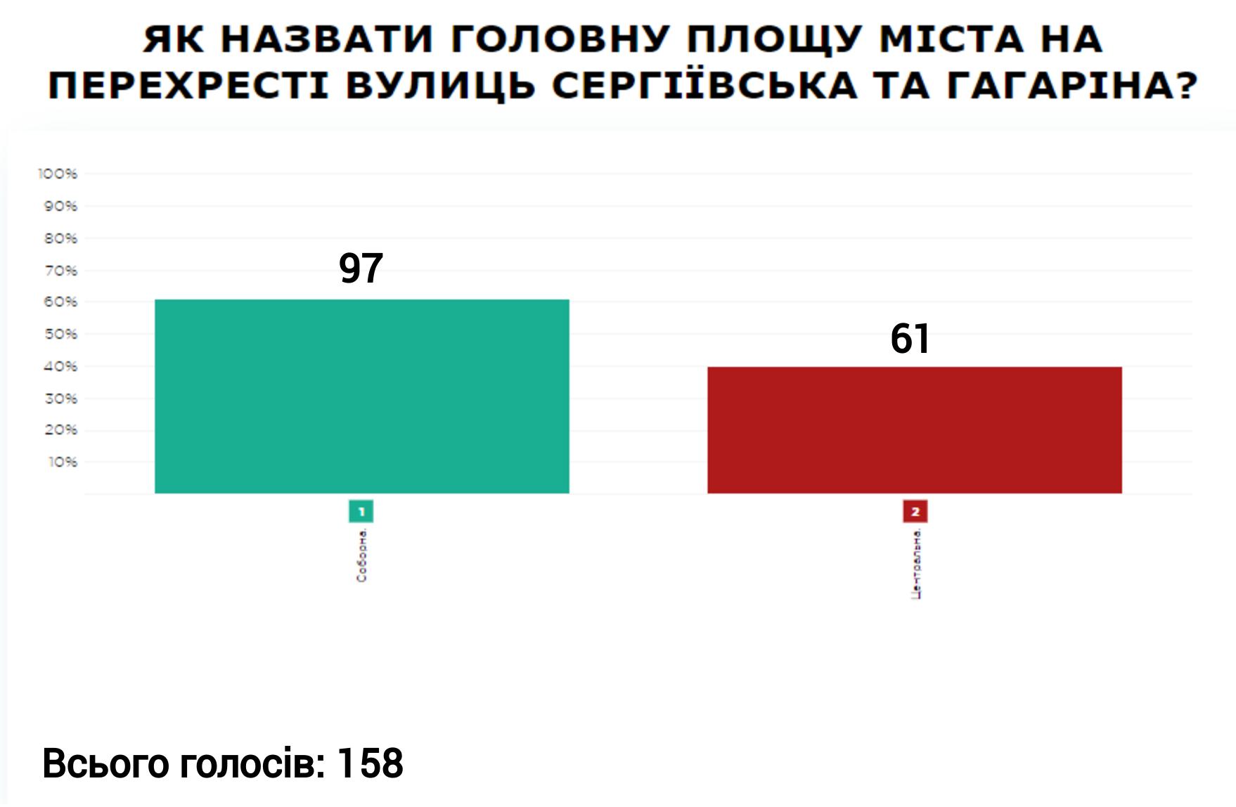 Resultat Skadovsk (2)