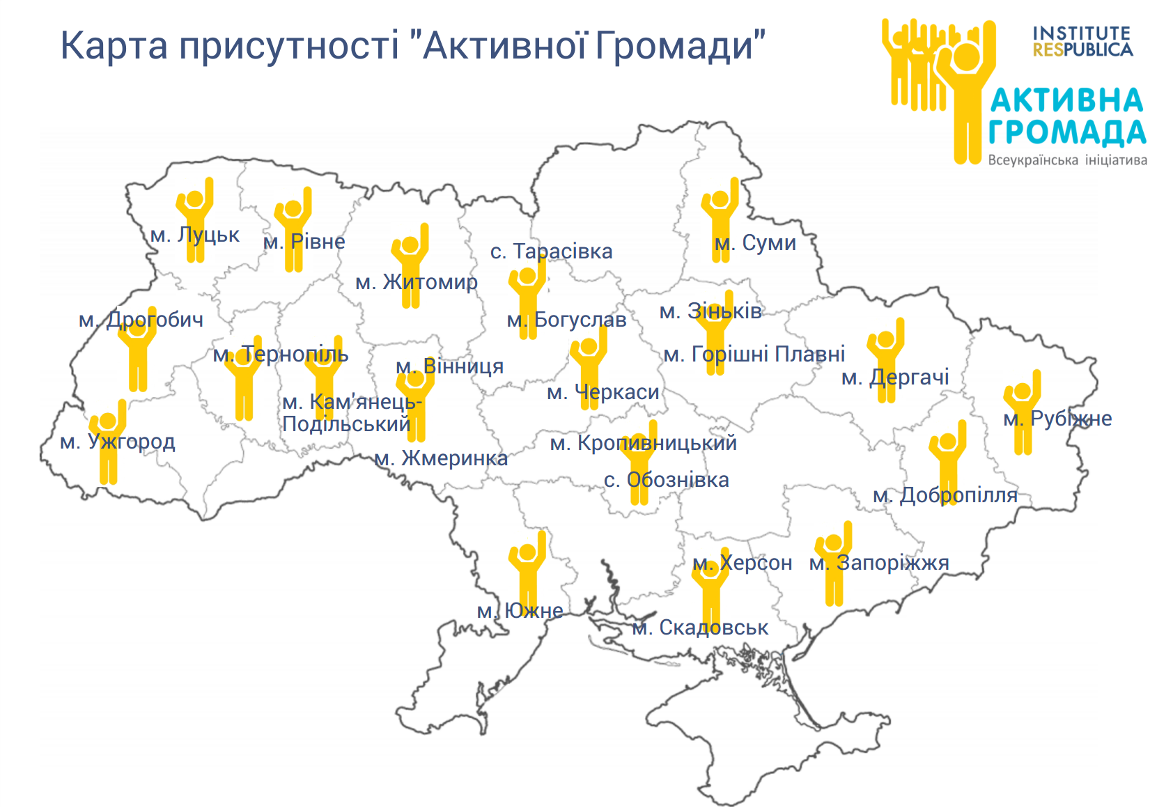 Карта присутності