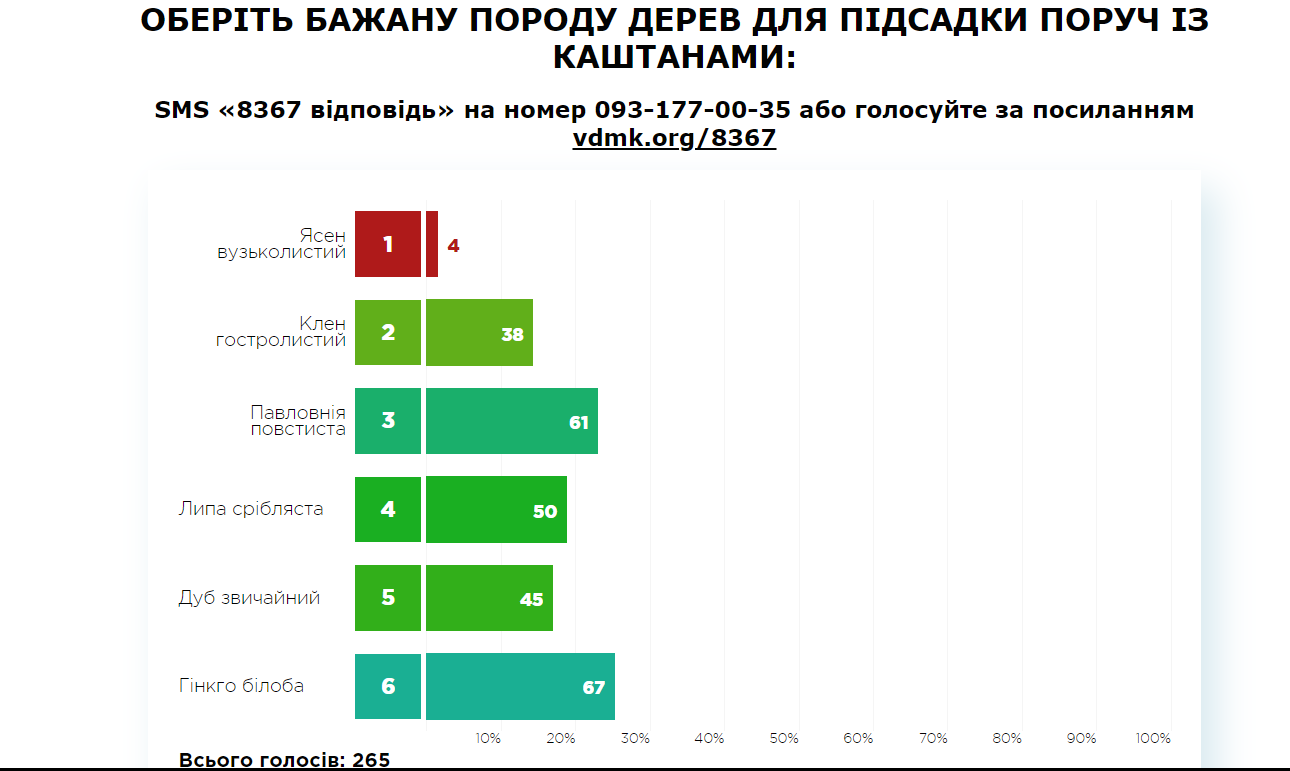 Ужгород ПК 29.05.17