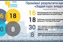 Roadmap septem (4)