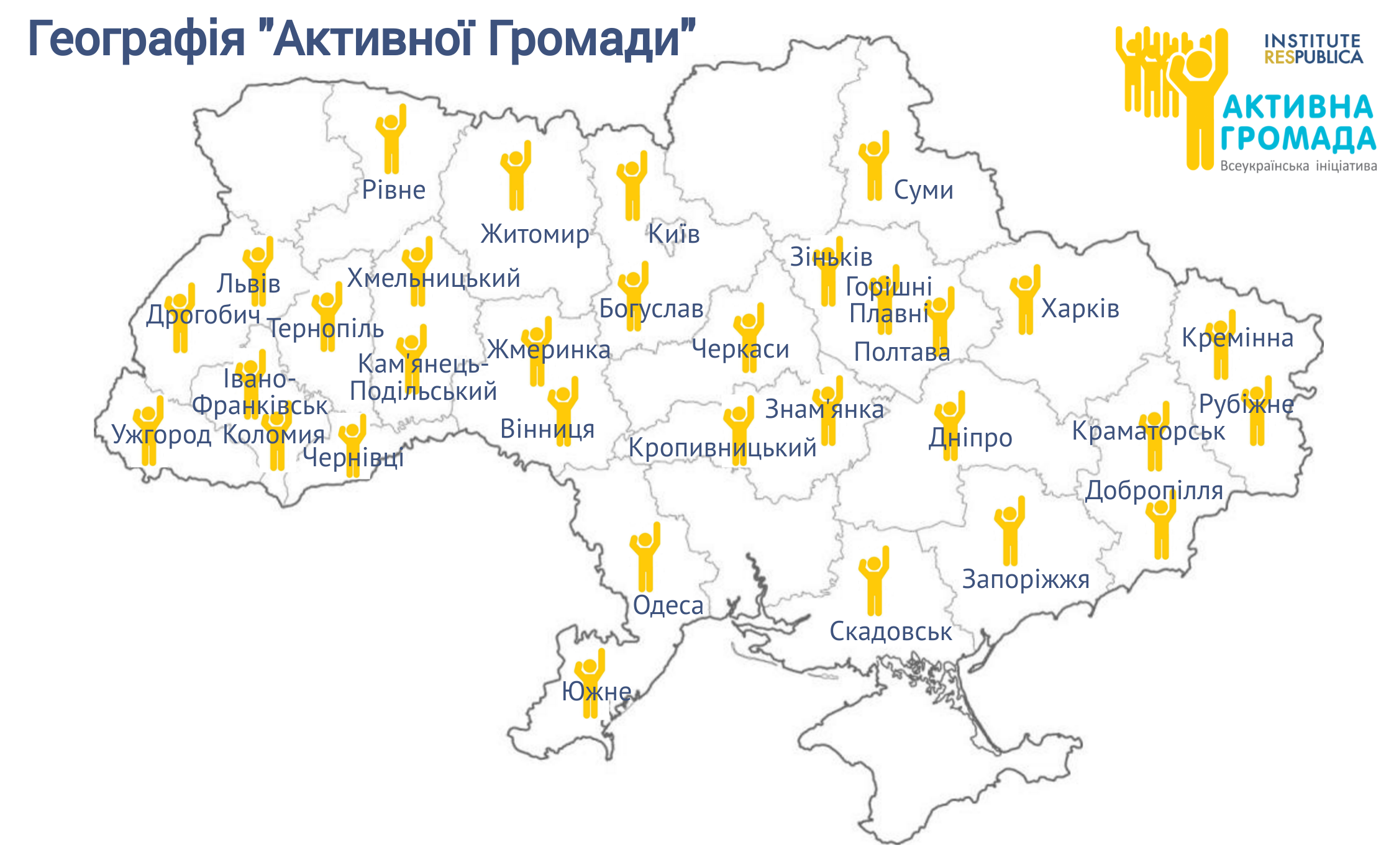 Active Community Map