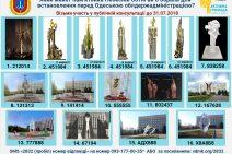 Odesa PK (1)