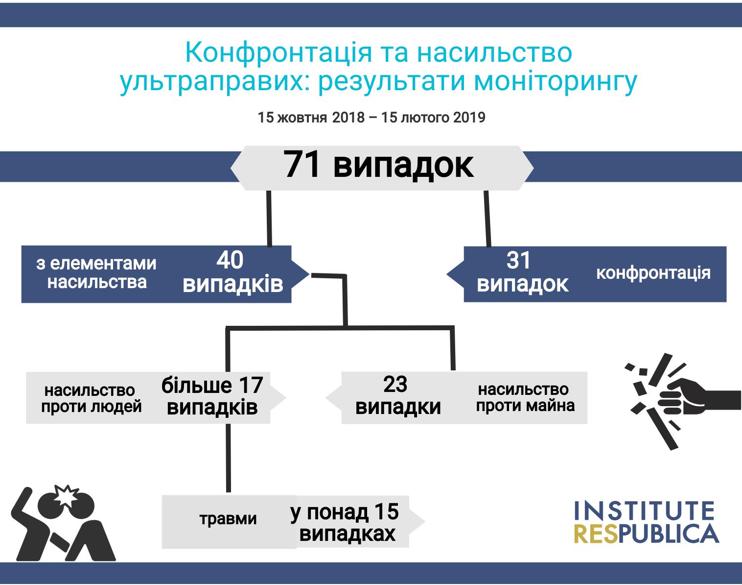1 інфографка (1)