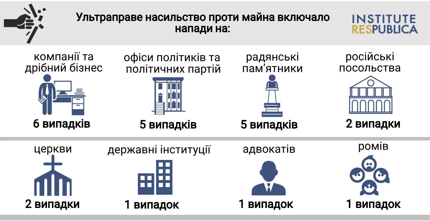 4 інфографіка (1)
