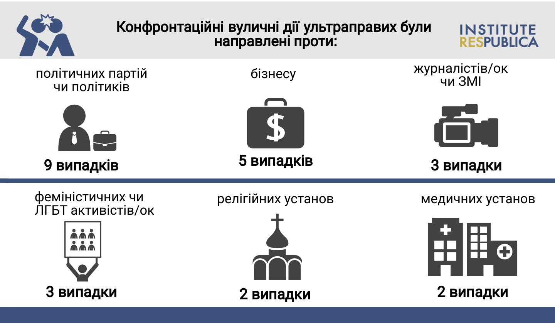 5 інфографіка (1)
