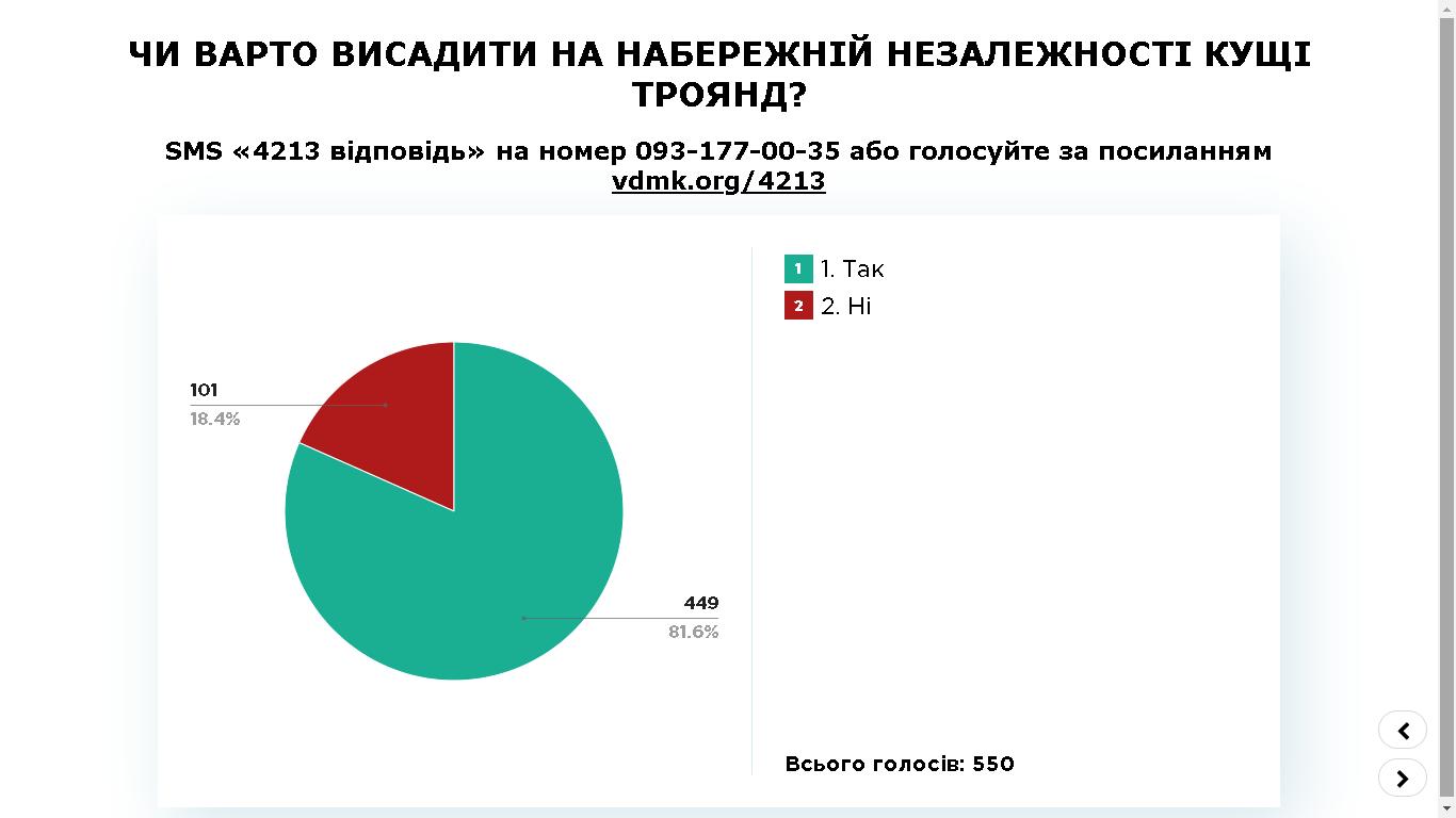 Ужгород, ПК-8