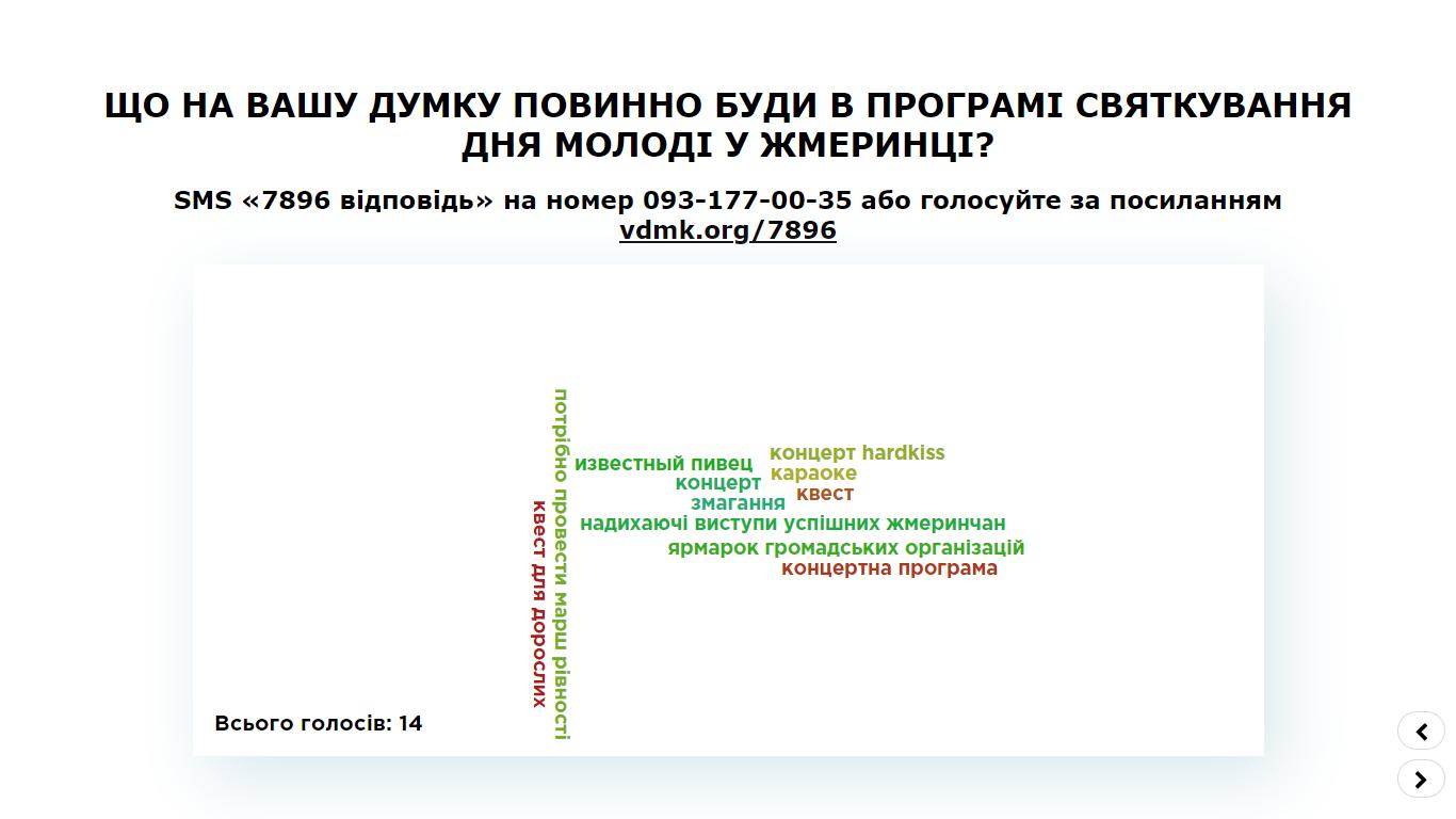 Жмеринка, ПК-2, проміжні 14.05
