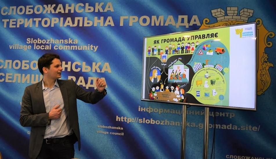 Дніпро, Як управляє громада