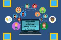 Проміжні результати публічної консультації в Ужгороді, копія (2)